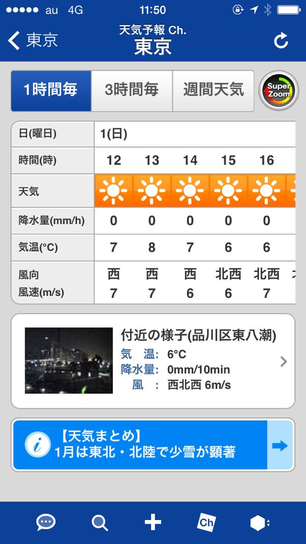天気予報~東京~